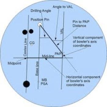 drilling-1